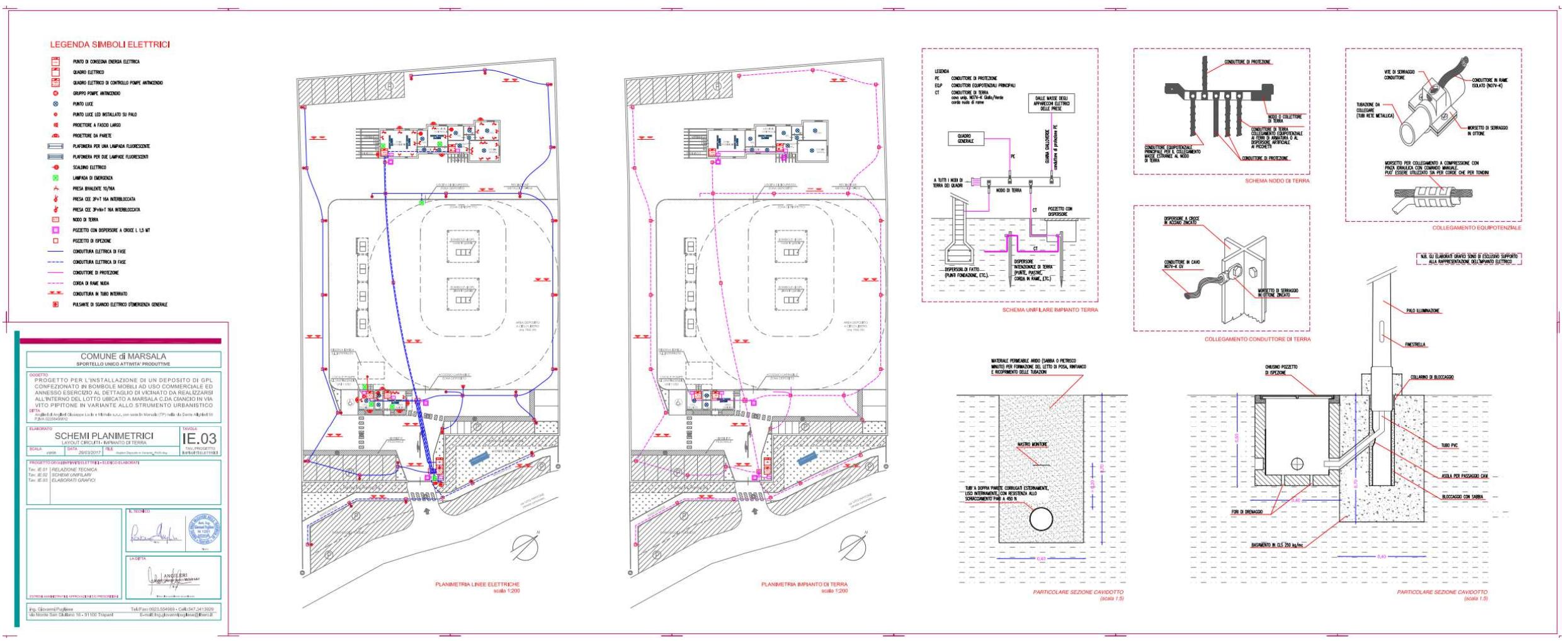 Schema Elettrico Impianto Gpl Romano : Progettazione impianti portfolio archingestudio